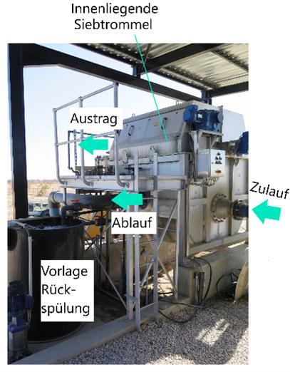 Außenansicht einer Siebmaschine, Behälter aus Edelstahl, mit Wartungsbühne und Prozesswassertank, und beschreibender Worte