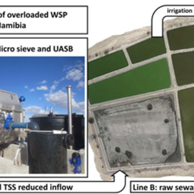 Veröffentlichung im IWA-Journal Water Reuse and Desalination zur Vorbehandlung mit UASB und Mikrosieb.