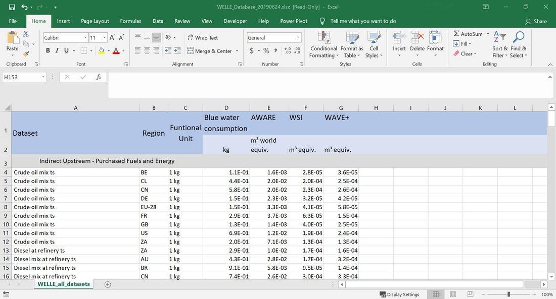 Screenshot der WELLE Wasser-Inventardatenbank zur Durchführung von unternehmensbezogenen Wasserfußabdruckstudien in Excel.