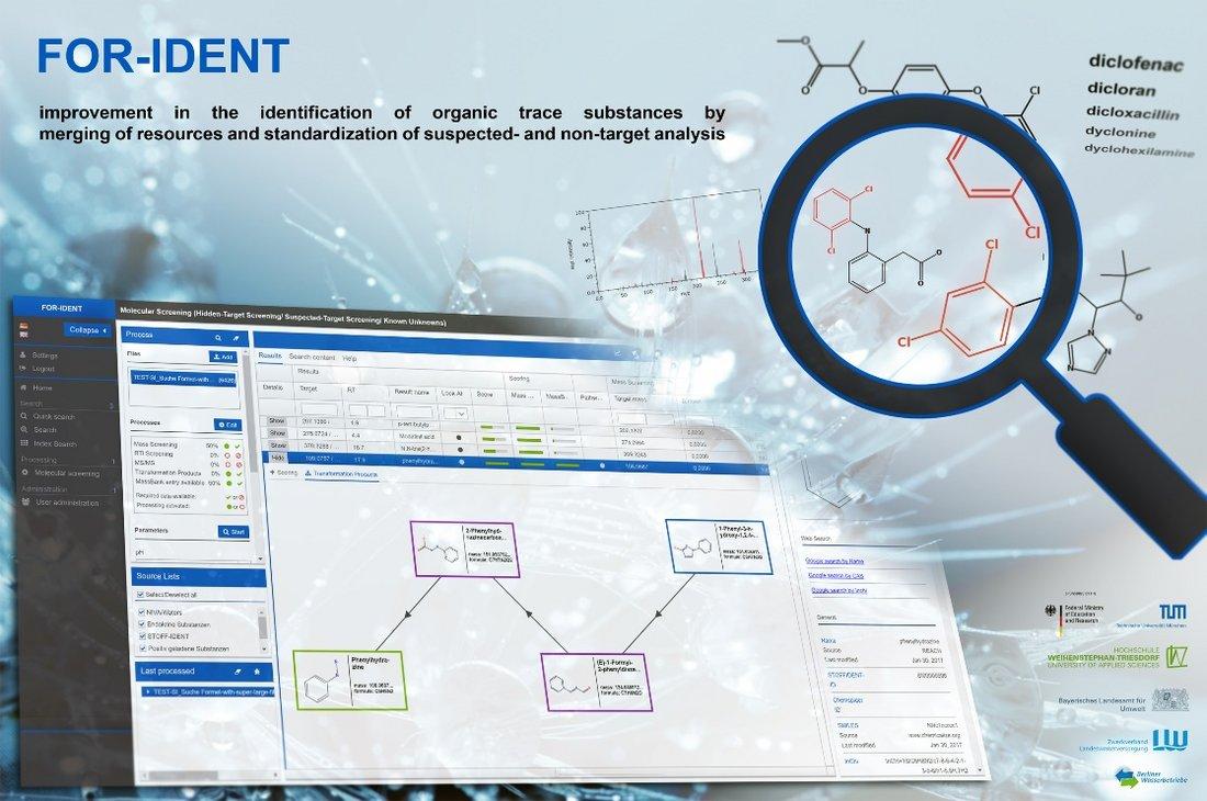 FOR-IDENT Plattform zur Identifizierung organischer Spurenstoffe