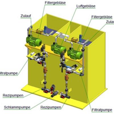 Schematische Darstellung der verwendeten Pilotanlage zur Untersuchung der DEP-Wirkung unter anwendungsnahen Bedingungen.