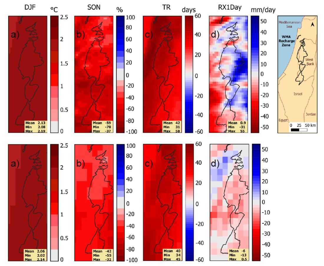 Die Abbildung zeigt die Ergebnisse der 3km- und 8km-Projektionen für die Änderung der saisonalen mittleren Temperatur und des Niederschlags sowie Extremindikatoren, 2041-2070 minus 1981-2010. a) zeigt die mittlere Temperaturänderung im Winter, b) die mittlere Niederschlagsänderung im Herbst, c) die Anzahl der Tropennächte und d) das Maximum des täglichen Niederschlags. Die saisonalen Temperaturänderungen (Anstieg von bis zu 2,2 °C im Winter und Herbst) zeigen minimale Unterschiede in der Verteilung und Höhe zwischen den 3km- und 8km-Daten. Die projizierten saisonalen Änderungen des Niederschlags zeigen bis zu 59 % (3km) und 42 % weniger Niederschlag (8km) im Herbst.